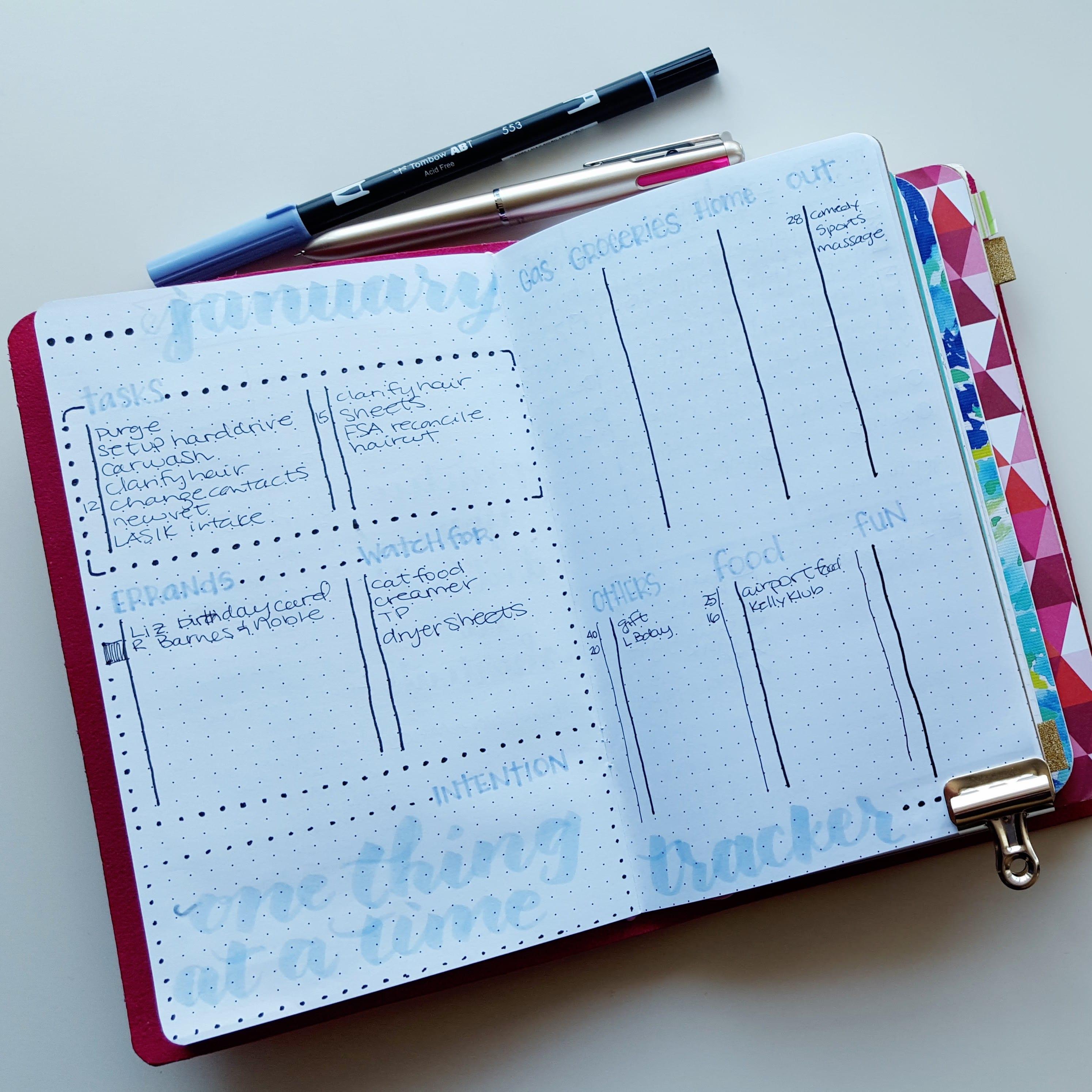 My January tracker in my bullet journal that tracks tasks, errands, and expenses for the month // www.prettyprintsandpaper.com