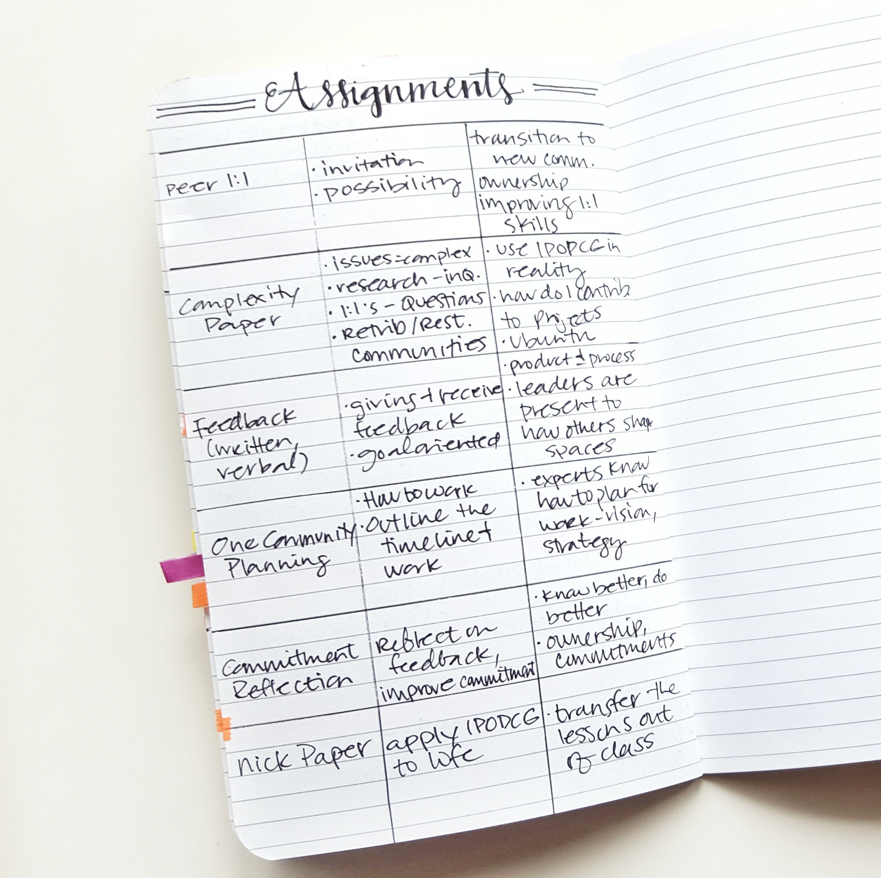 """Avoid the label of """"busy work"""" by mapping out the connections between the assignments and the larger purpose and outcomes of the course // www.prettyprintsandpaper.com"""