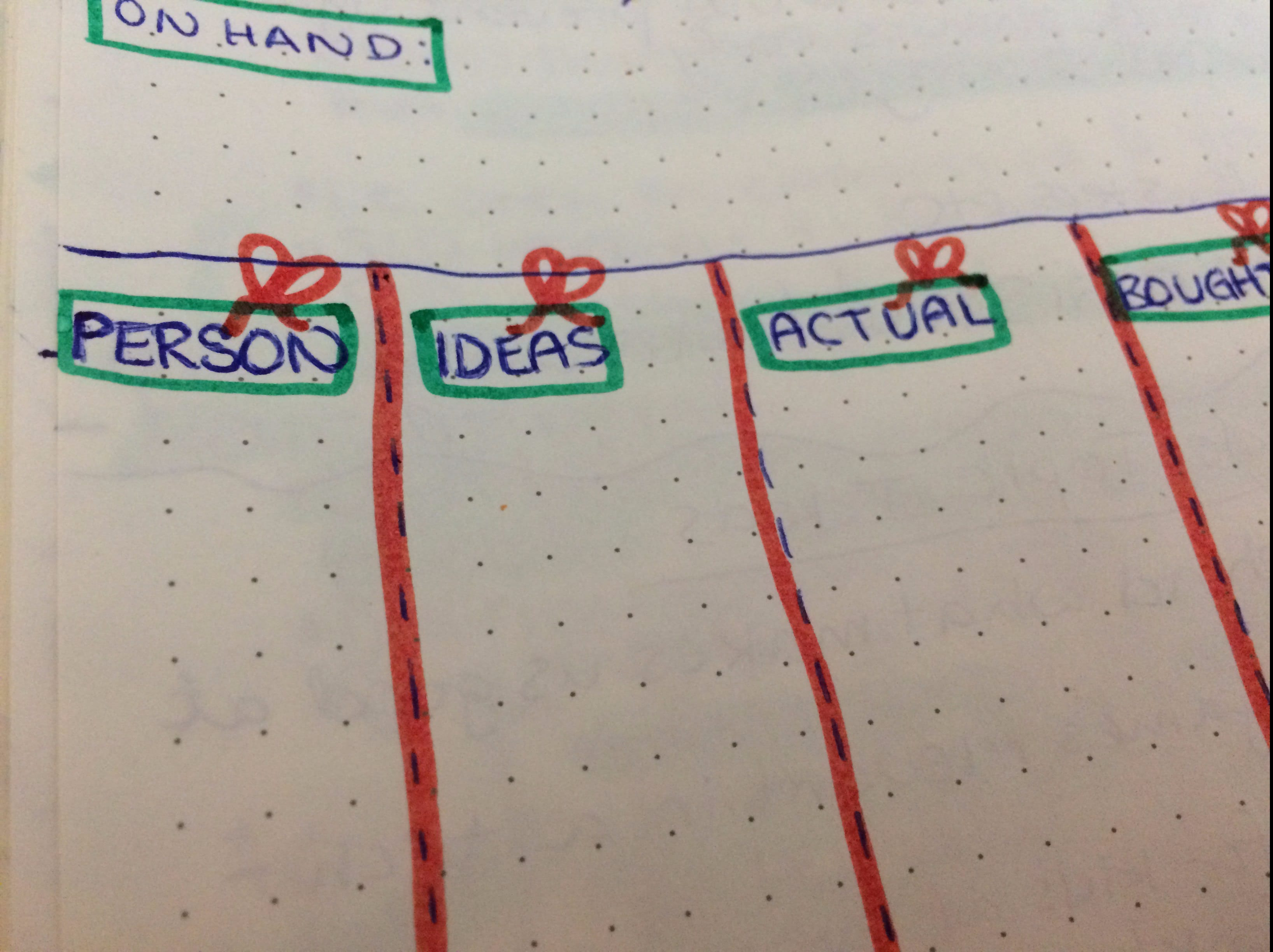 Use your bullet journal to plan your holiday shopping!