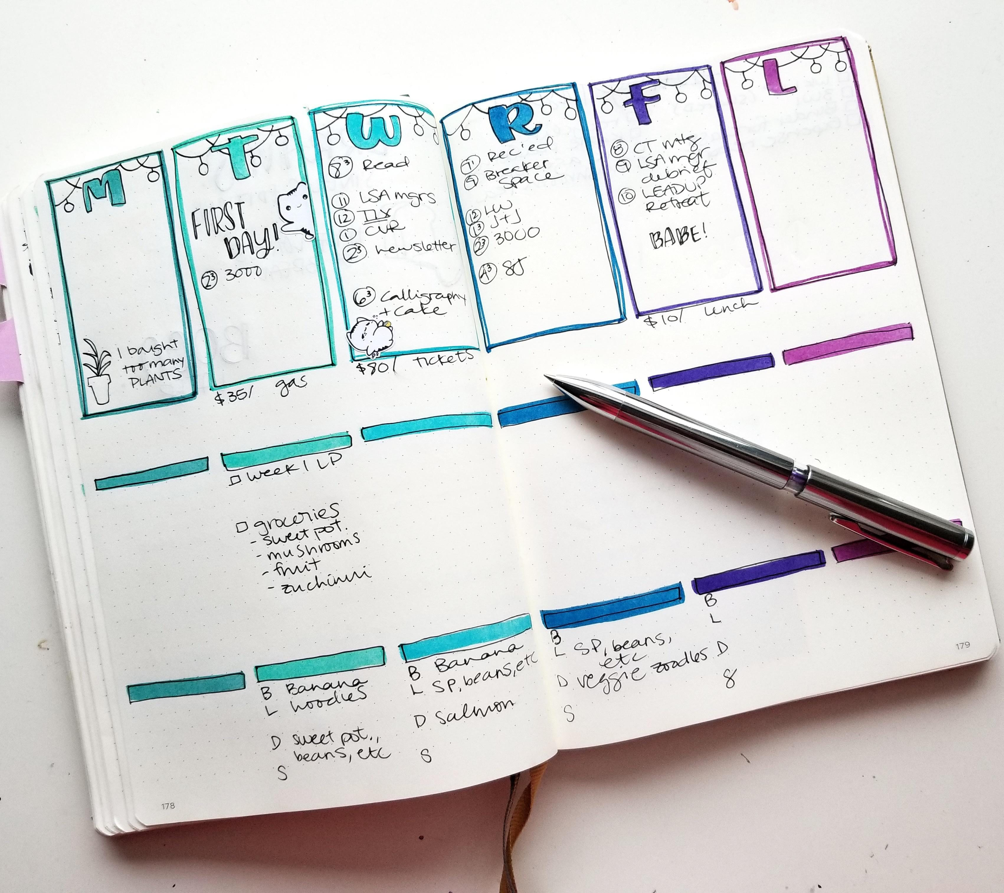 bullet journal weekly stickers